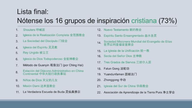 La presente lista de organizaciones xie jiao fue compilada por el investigador de Hong Kong, Ed Irons